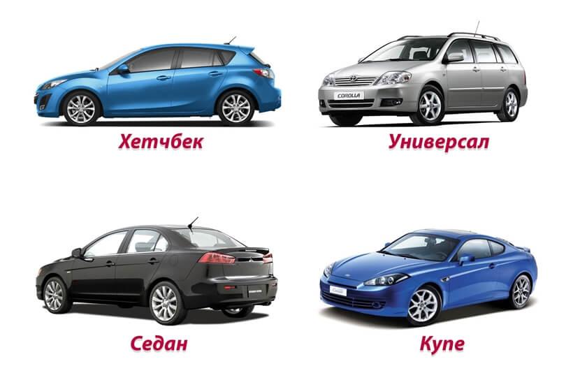 изделия, типы кузовов легковых автомобилей с фото если можно, обозначте