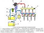 Форсунка топливная дизель common rail – Самостоятельное восстановление форсунок дизеля (система Common Rail)