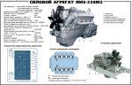 Устройство ямз 238 – Двигатель ЯМЗ 238: технические характеристики