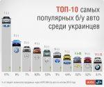 Автомобили бренды – 12 : , ,