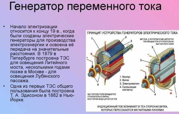 Девушка модель генератора переменного тока принцип работы худые девушки на работе