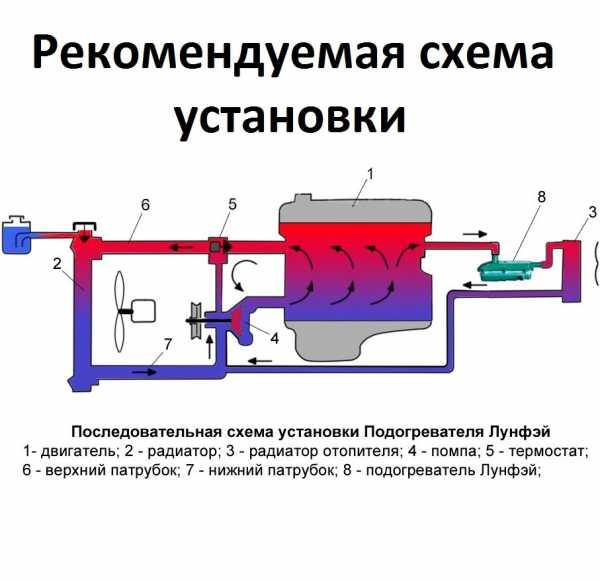 Схема догревателя транспортер сколько стоит стартер на фольксваген транспортер т4